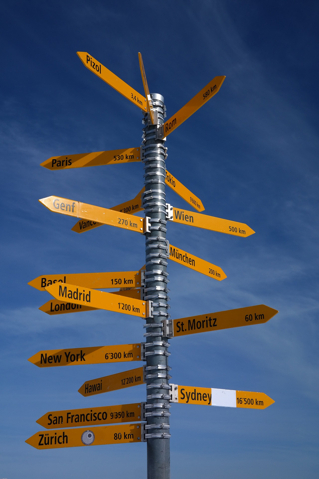 signposts-999685_1920